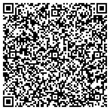 QR-код с контактной информацией организации ЦЕНТР АВТОМАТИЧЕСКИХ ДВЕРЕЙ