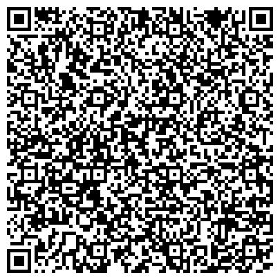 QR-код с контактной информацией организации НАУЧНО-ПРОИЗВОДСТВЕННЫЙ КОНСАЛТИНГОВЫЙ ЦЕНТР ГЕОТЕХНОЛОГИИ, ГУ