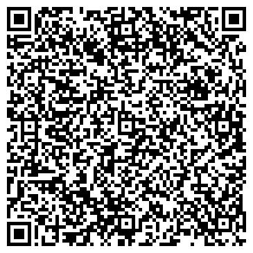 QR-код с контактной информацией организации АРХИТЕКТУРНАЯ МАСТЕРСКАЯ МЕДВЕДЕВА