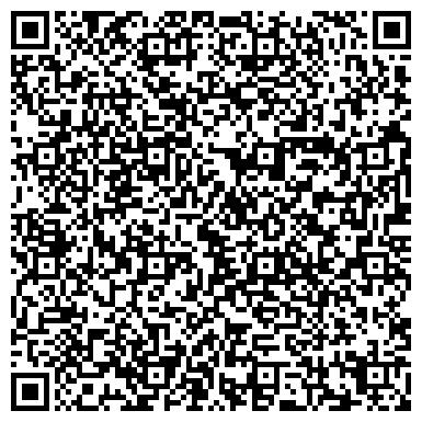 QR-код с контактной информацией организации CREATIVE АГЕНТСТВО ПРАЗДНИКОВ