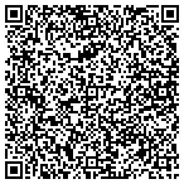 QR-код с контактной информацией организации ГУП Энергохозяйство «Горэлектротранс»