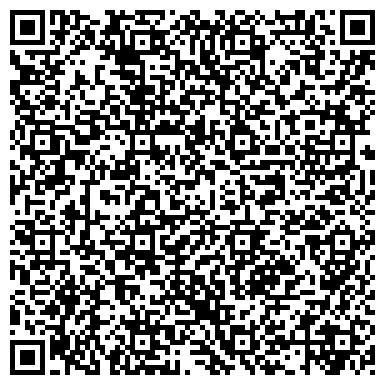QR-код с контактной информацией организации AIR BERLIN, ПРЕДСТАВИТЕЛЬСТВО В САНКТ-ПЕТРЕБУРГЕ