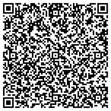 QR-код с контактной информацией организации ИНФОРКОМ КРЕДИТ-ДИЗЕЛЬ