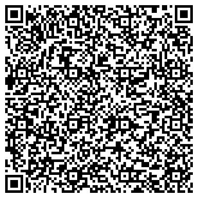 QR-код с контактной информацией организации НАЦИОНАЛЬНАЯ ГИЛЬДИЯ АРБИТРАЖНЫХ УПРАВЛЯЮЩИХ