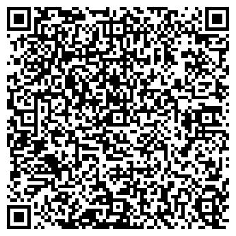 QR-код с контактной информацией организации ПАНДА КОНСАЛТИНГ
