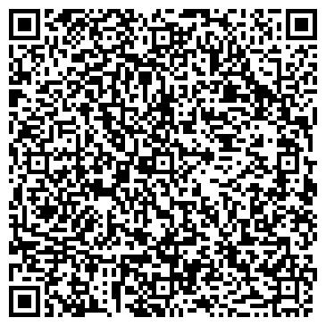 QR-код с контактной информацией организации ПЕТЕРБУРГСКАЯ ЭГИДА ОО