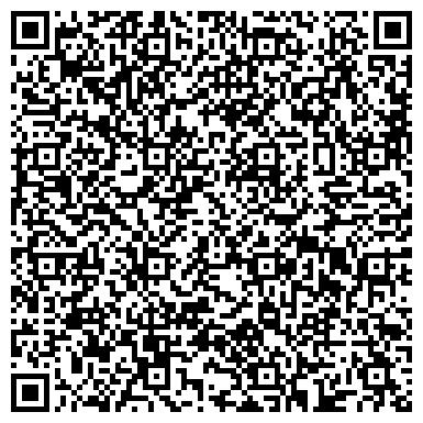 QR-код с контактной информацией организации ПАНАЦЕЯ ЦЕНТР НАУЧНЫХ ИССЛЕДОВАНИЙ И АУДИТА