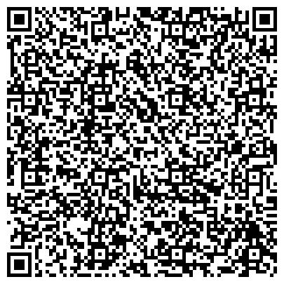 QR-код с контактной информацией организации НЕПТУН ЗАО МЕЖДУНАРОДНЫЙ ДЕЛОВОЙ ЦЕНТР