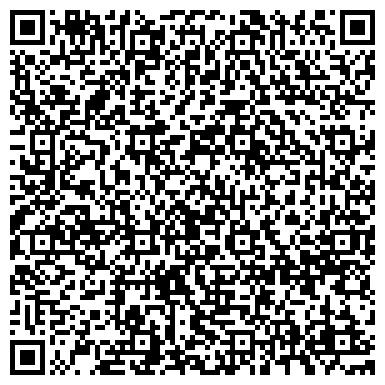 QR-код с контактной информацией организации ОБЩЕСТВО КОЛЛЕКЦИОНЕРОВ САНКТ-ПЕТЕРБУРГА