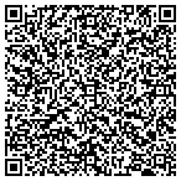 QR-код с контактной информацией организации RUSSIAN EXPRESS