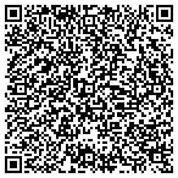 QR-код с контактной информацией организации ЕКАТЕРИНИНСКИЙ КАНАЛ, ООО