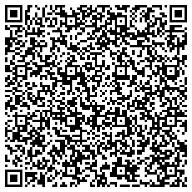 QR-код с контактной информацией организации РЕГИСТРАТОР АВТОРСКИХ ПРАВ (РАП), ООО