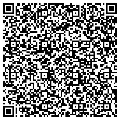 QR-код с контактной информацией организации РЕНЕССАНС СТРАХОВАНИЕ ЦЕНТР ВЫПЛАТ ЮЖНЫЙ