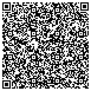 QR-код с контактной информацией организации САНАТОРНО-КУРОРТНОЕ АГЕНТСТВО, ЗАО