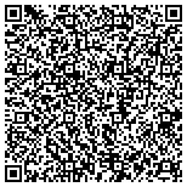 QR-код с контактной информацией организации ТУРФЛОТ