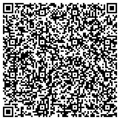 QR-код с контактной информацией организации ЦЕНТР ГИГИЕНЫ И ЭПИДЕМИОЛОГИИ ПО ЖЕЛЕЗНОДОРОЖНОМУ ТРАНСПОРТУ
