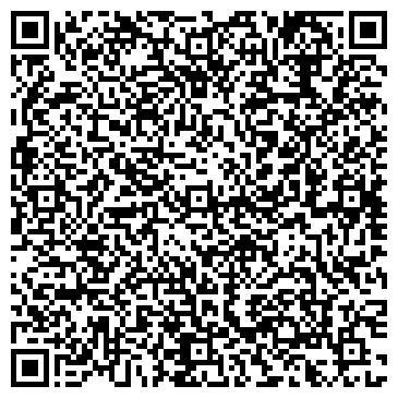 QR-код с контактной информацией организации № 36 НАЧАЛЬНАЯ (КОРРЕКЦИОННЫЕ КЛАССЫ)