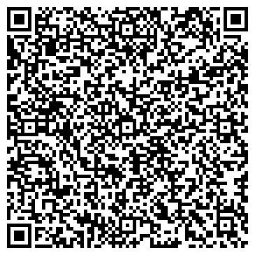 QR-код с контактной информацией организации № 642 ЗЕМЛЯ И ВСЕЛЕННАЯ ГИМНАЗИЯ