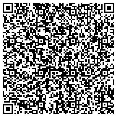 QR-код с контактной информацией организации ПОЛИТЕХНИЧЕСКИЙ КОЛЛЕДЖ ГОРОДСКОГО ХОЗЯЙСТВА СПБ НОУ СПО
