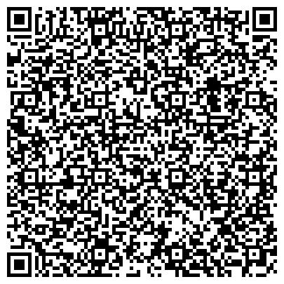 QR-код с контактной информацией организации ГОУ Заочный факультет Горного института