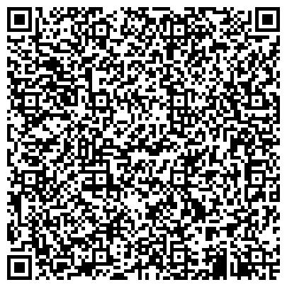 QR-код с контактной информацией организации Центр языкового тестирования  СПбГУ