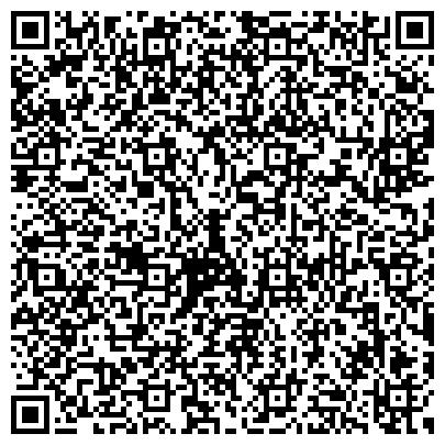 QR-код с контактной информацией организации Академическая гимназия СПбГУ