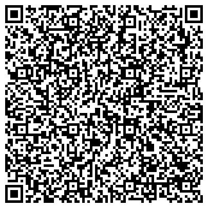 QR-код с контактной информацией организации «Европейский Университет в Санкт-Петербурге»
