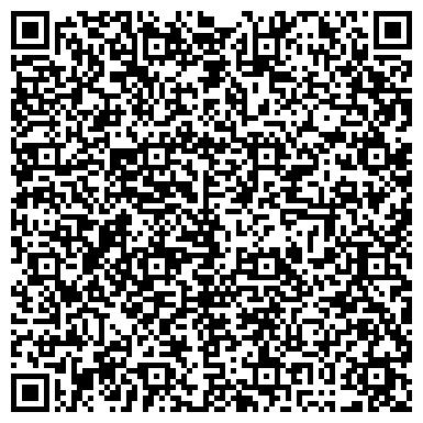 QR-код с контактной информацией организации МОСКОВСКИЙ ИНСТИТУТ БУХГАЛТЕРСКОГО УЧЕТА И АУДИТА ПРЕДСТАВИТЕЛЬСТВО