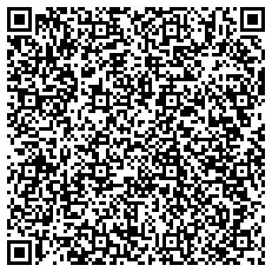QR-код с контактной информацией организации ПРАВОВАЯ РОССИЙСКАЯ АКАДЕМИЯ МЮ РФ ФИЛИАЛ