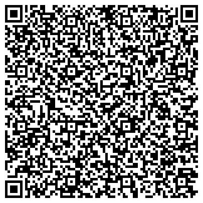 QR-код с контактной информацией организации Факультет торговли и ресторанного бизнеса  СПбГЭУ