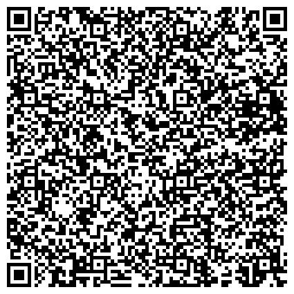 QR-код с контактной информацией организации УНИВЕРСИТЕТ ПРИКЛАДНЫХ НАУК Г. МИККЕЛИ (ФИНЛЯНДИЯ)