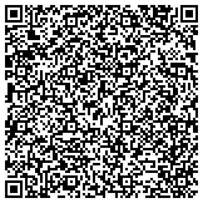 QR-код с контактной информацией организации ГУМАНИТАРНЫЙ УЧЕБНО-НАУЧНЫЙ РЕСПУБЛИКАНСКИЙ ИНСТИТУТ ИППК-РГИ СПБГУ