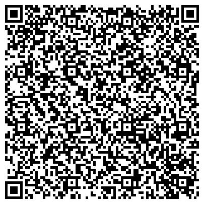 QR-код с контактной информацией организации МУЗЕЙ-КВАРТИРА А. И. КУИНДЖИ