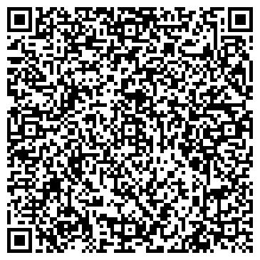 QR-код с контактной информацией организации NCS ФАБРИКА ПЛАСТИКОВЫХ КАРТ