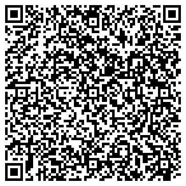 QR-код с контактной информацией организации НОКИА СИМЕНС НЭТВОРКС, ЗАО