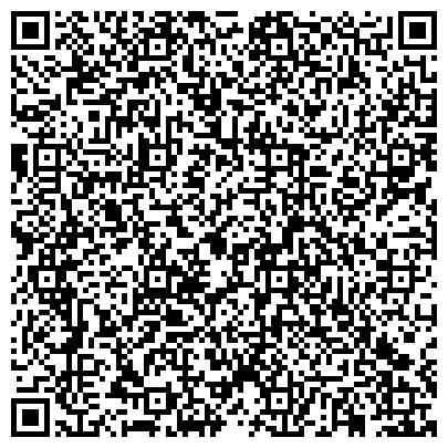 QR-код с контактной информацией организации АББ АВТОМАТИЗАЦИЯ, ООО