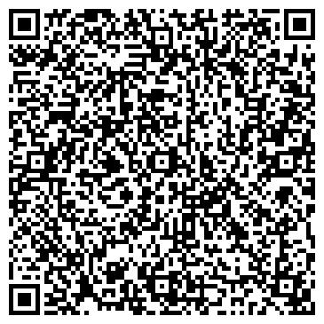 QR-код с контактной информацией организации ИНСТИТУТ МОЩНОГО РАДИОСТРОЕНИЯ