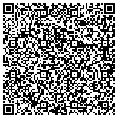 QR-код с контактной информацией организации «Нефтехимавтоматика-СПб»