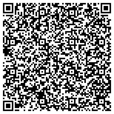 QR-код с контактной информацией организации КОНСТРУКТОР МАШИНОСТРОИТЕЛЬ ЖУРНАЛ