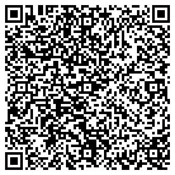 QR-код с контактной информацией организации РЕДАКЦИИ ИЗДАНИЙ