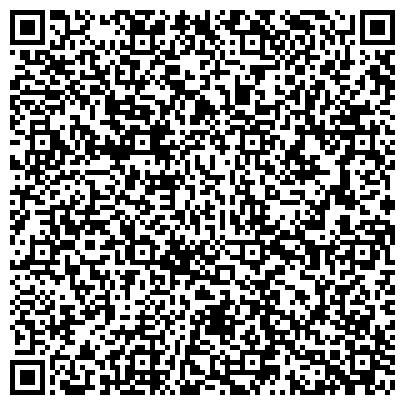 QR-код с контактной информацией организации ВСЕРОССИЙСКОГО ГЕОЛОГИЧЕСКОГО ИНСТИТУТА ИМ. А. П. КАРПИНСКОГО ИЗДАТЕЛЬСТВО