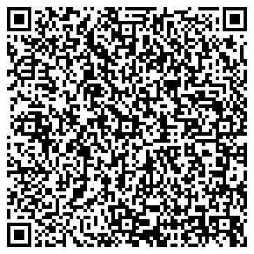 QR-код с контактной информацией организации РУССКАЯ СИМФОНИЯ, ООО