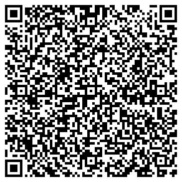 QR-код с контактной информацией организации ГЛАВАГЕНТСТВО ОАО ЦАВС