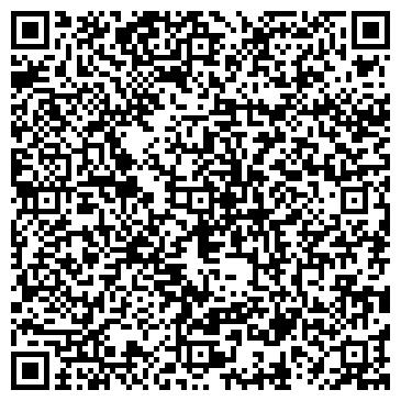 QR-код с контактной информацией организации ВОЕННОЙ АКАДЕМИИ ТЫЛА И ТРАНСПОРТА КЛУБ