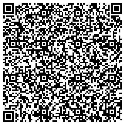 QR-код с контактной информацией организации РОССИЙСКОЙ АКАДЕМИИ ХУДОЖЕСТВ НАУЧНО-БИБЛИОГРАФИЧЕСКИЙ АРХИВ