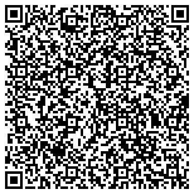 QR-код с контактной информацией организации ЗООЛОГИЧЕСКИЙ МУЗЕЙ РОССИЙСКОЙ АКАДЕМИИ НАУК