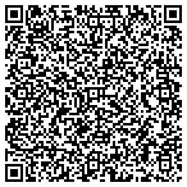 QR-код с контактной информацией организации ЛОМОНОСОВА М. В. МУЗЕЙ