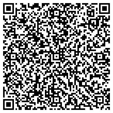 QR-код с контактной информацией организации МУЗЕЙ ИСТОРИИ СПБГУ