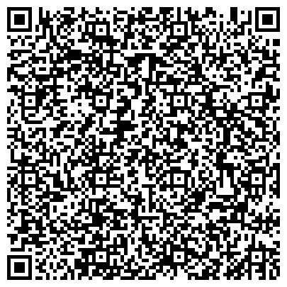 QR-код с контактной информацией организации МУЗЕЙ-ИНСТИТУТ СЕМЬИ РЕРИХОВ