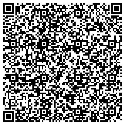 QR-код с контактной информацией организации МУЗЕЙ-КВАРТИРА АКАДЕМИКА И. П. ПАВЛОВА (МЕМОРИАЛЬНЫЙ )